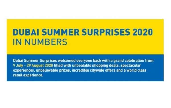 Dubai Summer Surprises Comes to an End